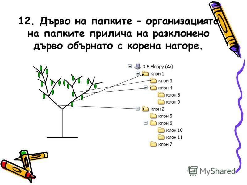 12. Дърво на папките – организацията на папките прилича на разклонено дърво обърнато с корена нагоре.