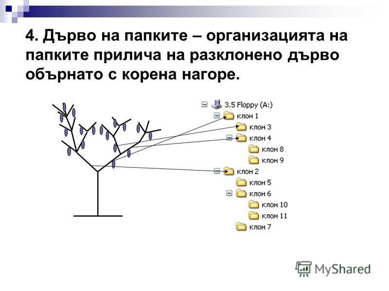 4. Дърво на папките – организацията на папките прилича на разклонено дърво обърнато с корена нагоре.