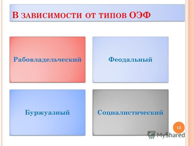 В ЗАВИСИМОСТИ ОТ ТИПОВ ОЭФ Рабовладельческий Феодальный Буржуазный Социалистический 12