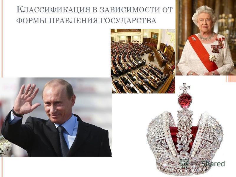 К ЛАССИФИКАЦИЯ В ЗАВИСИМОСТИ ОТ ФОРМЫ ПРАВЛЕНИЯ ГОСУДАРСТВА 23