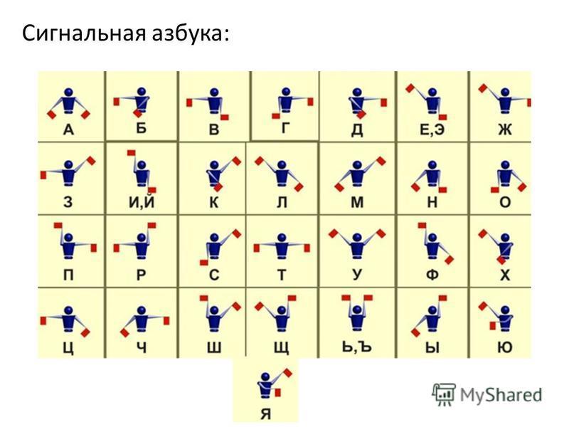Сигнальная азбука: