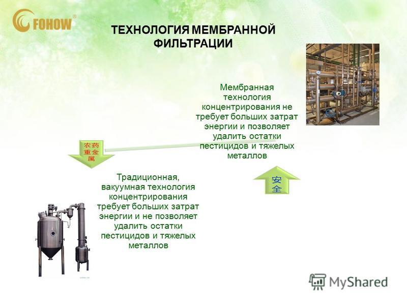 ТЕХНОЛОГИЯ МЕМБРАННОЙ ФИЛЬТРАЦИИ Мембранная технология концентрирования не требует больших затрат энергии и позволяет удалить остатки пестицидов и тяжелых металлов Традиционная, вакуумная технология концентрирования требует больших затрат энергии и н