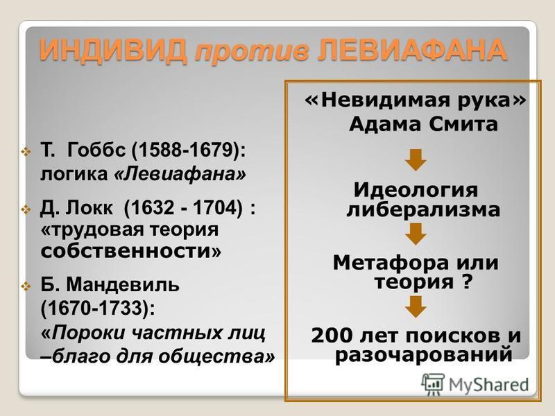 ИНДИВИД против ЛЕВИАФАНА ИНДИВИД против ЛЕВИАФАНА «Невидимая рука» Адама Смита Идеология либерализма Метафора или теория ? 200 лет поисков и разочарований Т. Гоббс (1588-1679): логика «Левиафана» Д. Локк (1632 - 1704) : «трудовая теория собственности
