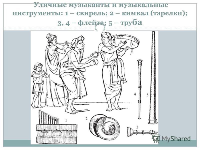Уличные музыканты и музыкальные инструменты: 1 – свирель; 2 – кимвал (тарелки); 3, 4 – флейта; 5 – тру ба