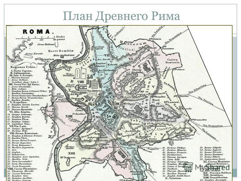 План Древнего Рима