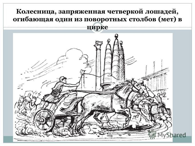 Колесница, запряженная четверкой лошадей, огибающая один из поворотных столбов (мет) в цирке