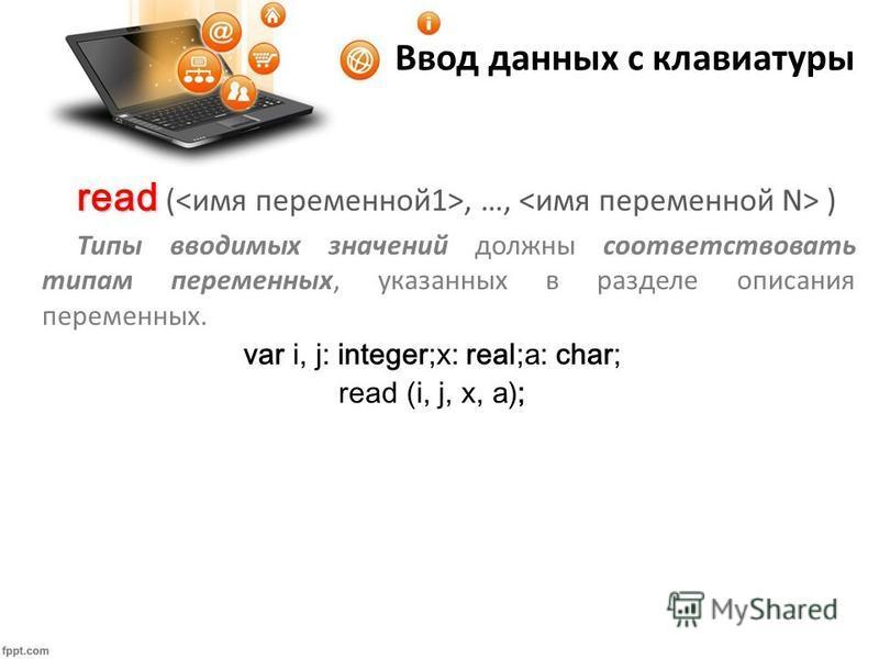 Ввод данных с клавиатуры read read (, …, ) Типы вводимых значений должны соответствовать типам переменных, указанных в разделе описания переменных. var i, j: integer;x: real;a: char; read (i, j, x, a);