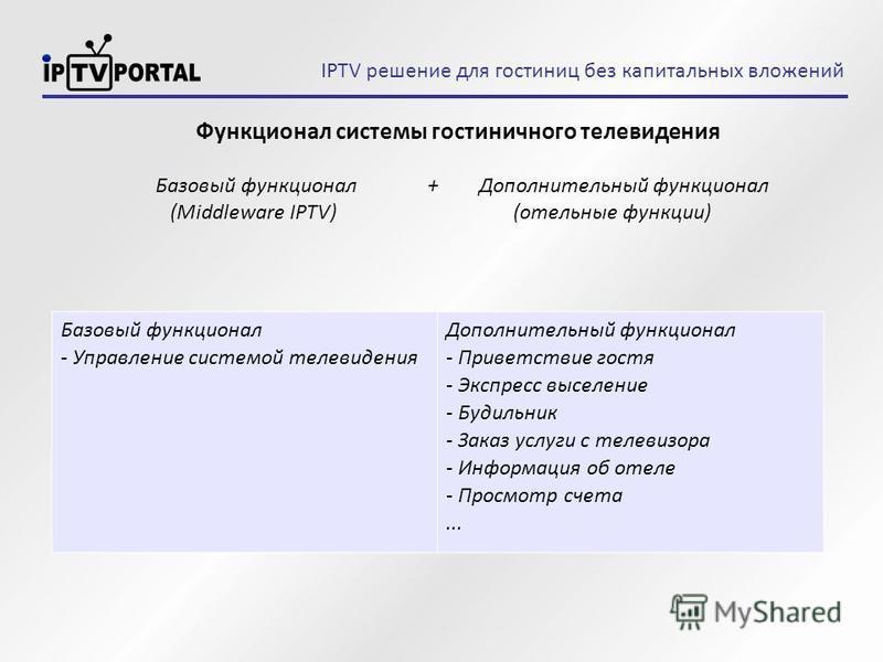Функционал системы гостиничного телевидения Базовый функционал + Дополнительный функционал (Middleware IPTV) (отельные функции) Базовый функционал - Управление системой телевидения Дополнительный функционал - Приветствие гостя - Экспресс выселение -