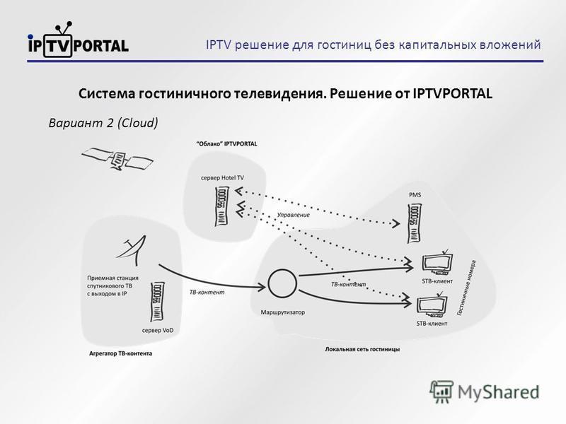 IPTV решение для гостиниц без капитальных вложений Вариант 2 (Cloud) Система гостиничного телевидения. Решение от IPTVPORTAL