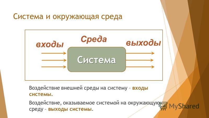 Система и окружающая среда Система Среда входы выходы Воздействие внешней среды на систему – входы системы. Воздействие, оказываемое системой на окружающую среду – выходы системы.