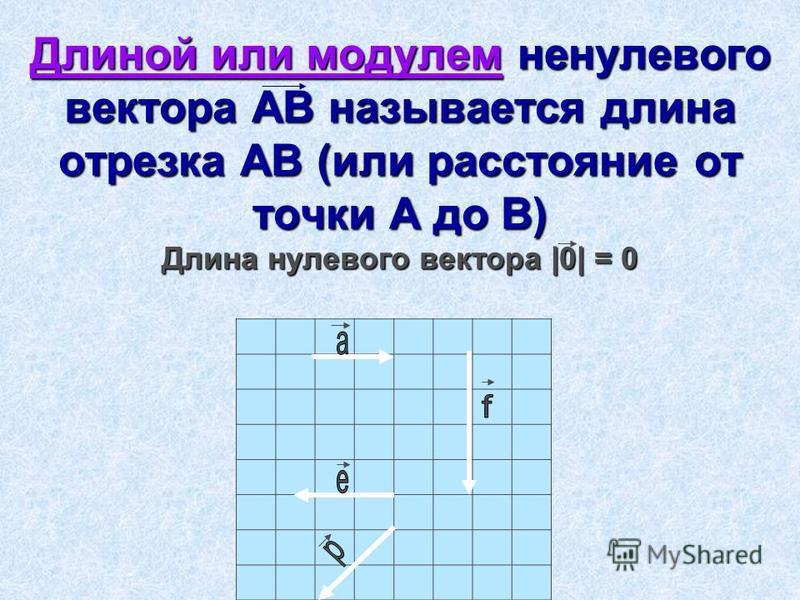 Длиной или модулем ненулевого вектора АВ называется длина отрезка АВ (или расстояние от точки А до В) Длина нулевого вектора |0| = 0