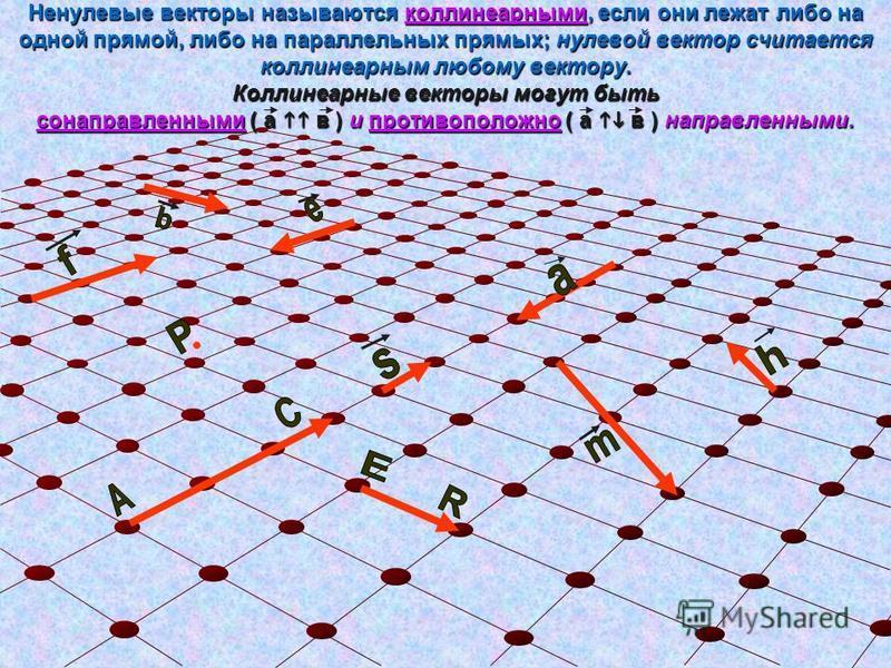 Ненулевые векторы называются коллинеарными, если они лежат либо на одной прямой, либо на параллельных прямых; нулевой вектор считается коллинеарным любому вектору. Коллинеарные векторы могут быть сонаправленными ( а в ) и противоположно ( а в ) напра