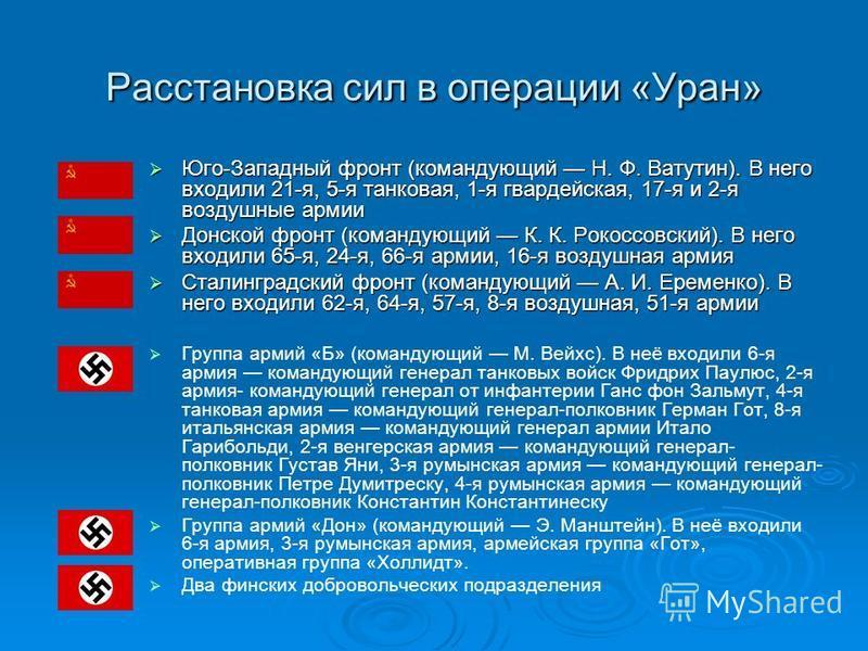 Расстановка сил в операции «Уран» Юго-Западный фронт (командующий Н. Ф. Ватутин). В него входили 21-я, 5-я танковая, 1-я гвардейская, 17-я и 2-я воздушные армии Юго-Западный фронт (командующий Н. Ф. Ватутин). В него входили 21-я, 5-я танковая, 1-я гв