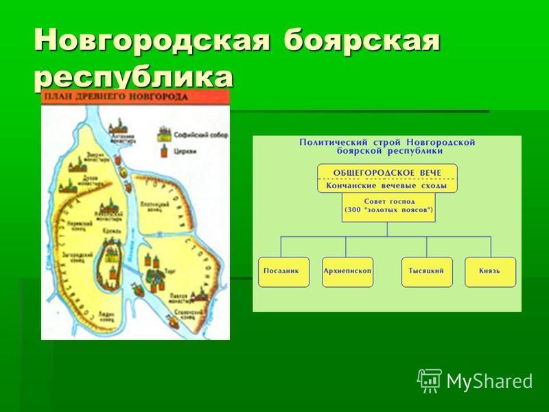 Новгородская боярская республика