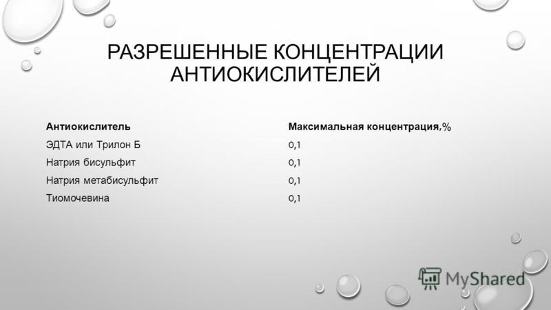 РАЗРЕШЕННЫЕ КОНЦЕНТРАЦИИ АНТИОКИСЛИТЕЛЕЙ Антиокислитель Максимальная концентрация,% ЭДТА или Трилон Б 0,1 Натрия бисульфит 0,1 Натрия метабисульфит 0,1 Тиомочевина 0,1