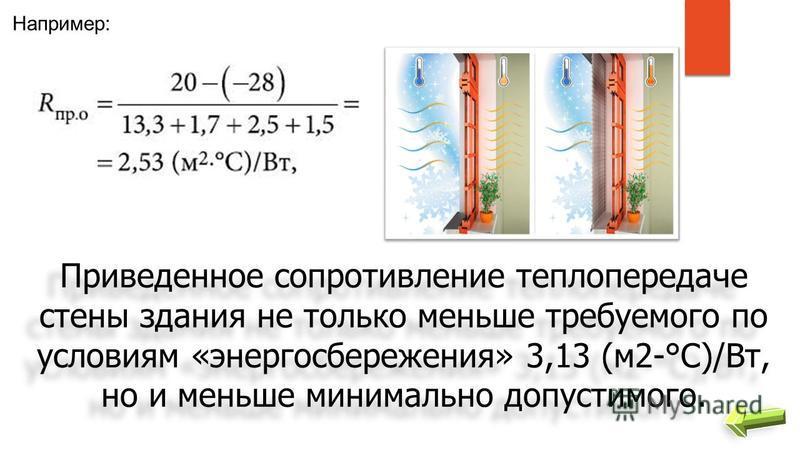 Например: Приведенное сопротивление теплопередаче стены здания не только меньше требуемого по условиям «энергосбережения» 3,13 (м 2-°С)/Вт, но и меньше минимально допустимого.