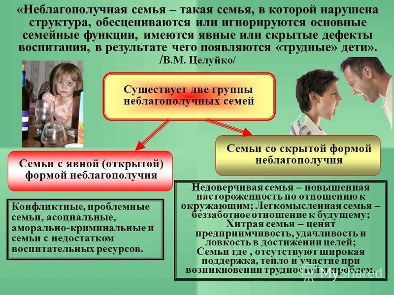 «Неблагополучная семья – такая семья, в которой нарушена структура, обесцениваются или игнорируются основные семейные функции, имеются явные или скрытые дефекты воспитания, в результате чего появляются «трудные» дети». / В.М. Целуйко/ Существует две