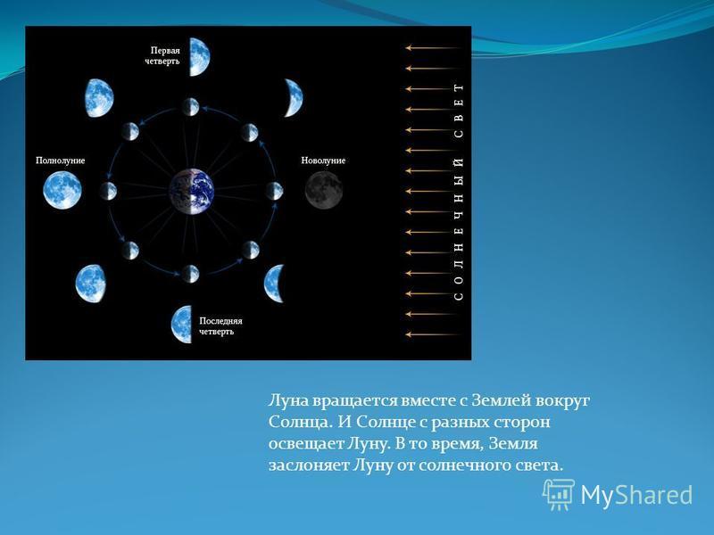 Луна вращается вместе с Землей вокруг Солнца. И Солнце с разных сторон освещает Луну. В то время, Земля заслоняет Луну от солнечного света.