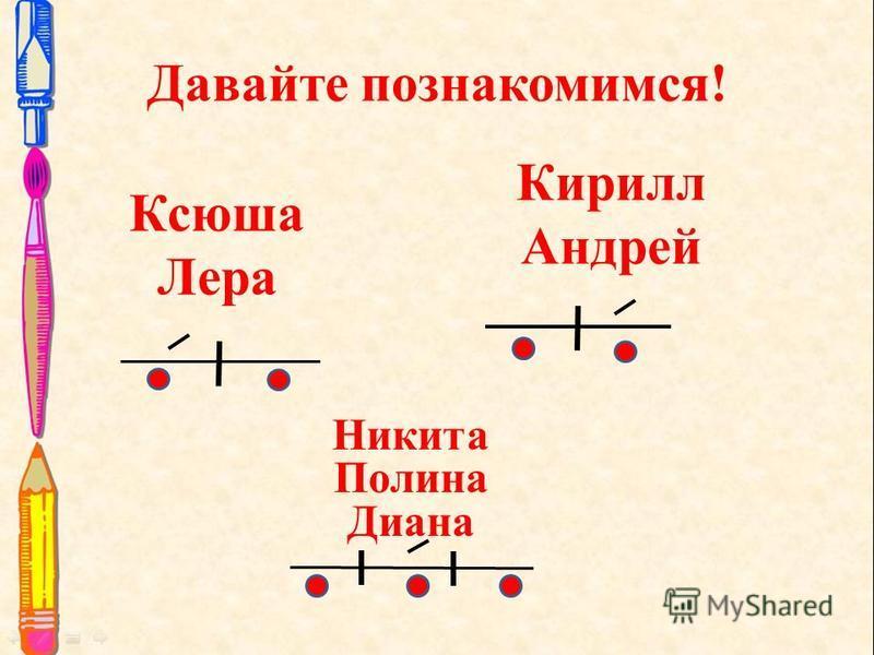 Давайте познакомимся! Кирилл Андрей Ксюша Лера Никита Полина Диана