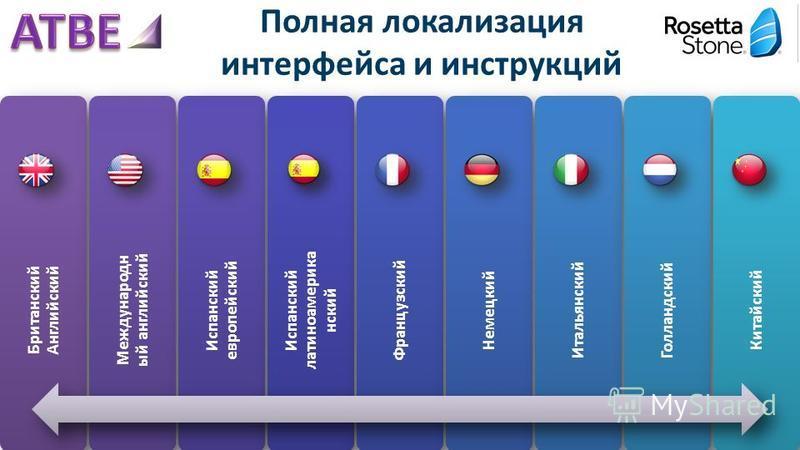 Британский Английский Международн ый английский Испанский европейский Испанский латиноамериканский Французский Немецкий Итальянский Голландский Китайский Полная локализация интерфейса и инструкций