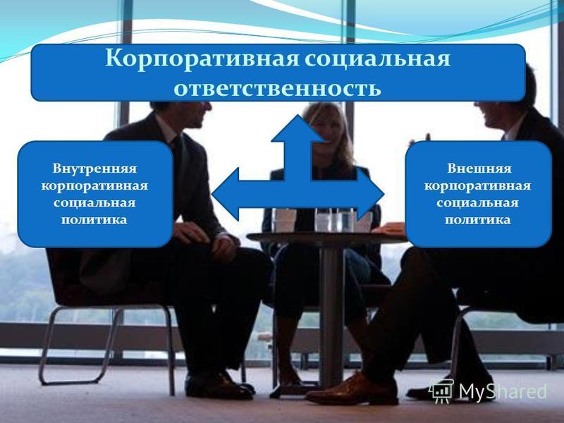 Корпоративная социальная ответственность Внешняя корпоративная социальная политика Внутренняя корпоративная социальная политика