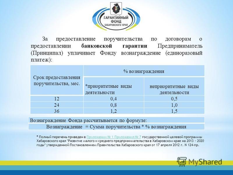 * Полный перечень приведен в Приложении 1 Приложения 7 государственной целевой программы Хабаровского края