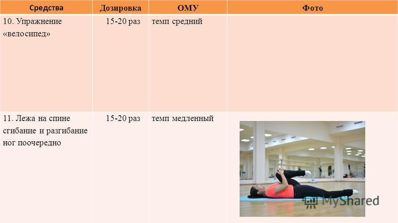 Средства Дозировка ОМУФото 10. Упражнение «велосипед» 15-20 раз темп средний 11. Лежа на спине сгибание и разгибание ног поочередно 15-20 раз темп медленный