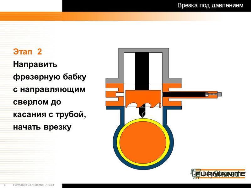6Furmanite Confidential - 1/9/04 Этап 2 Направить фрезерную бабку с направляющим сверлом до касания с трубой, начать врезку Врезка под давлением