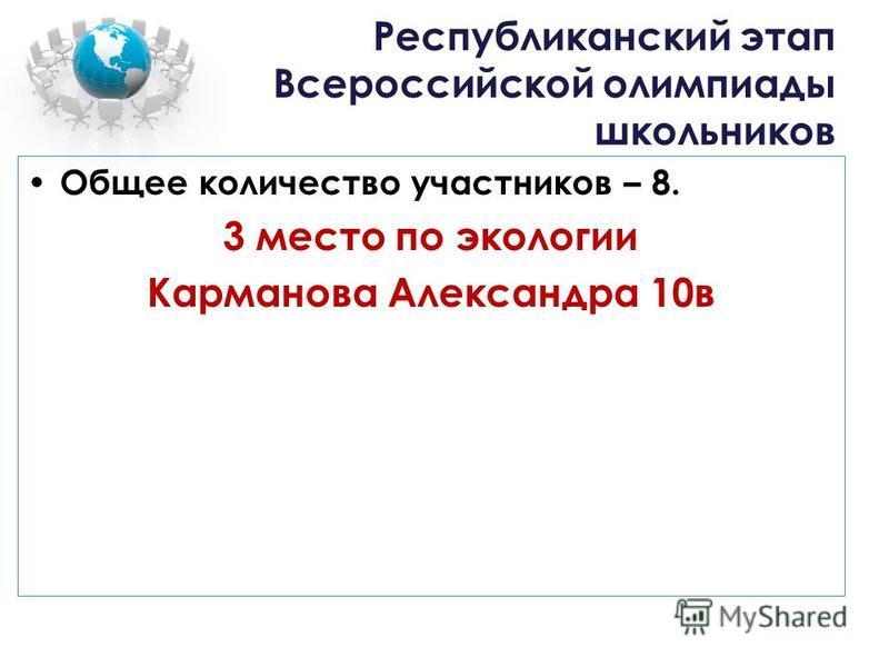 Республиканский этап Всероссийской олимпиады школьников Общее количество участников – 8. 3 место по экологии Карманова Александра 10 в