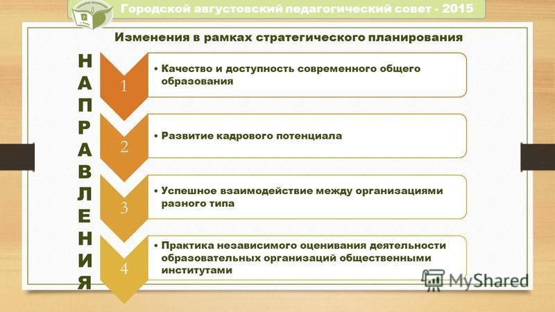 Изменения в рамках стратегического планирования Городской августовский педагогический совет - 2015 1 Качество и доступность современного общего образования 2 Развитие кадрового потенциала 3 Успешное взаимодействие между организациями разного типа 4 П