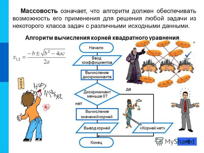 Массовость означает, что алгоритм должен обеспечивать возможность его применения для решения любой задачи из некоторого класса задач с различными исходными данными. Алгоритм вычисления корней квадратного уравнения. Конец да нет Начало Ввод коэффициен