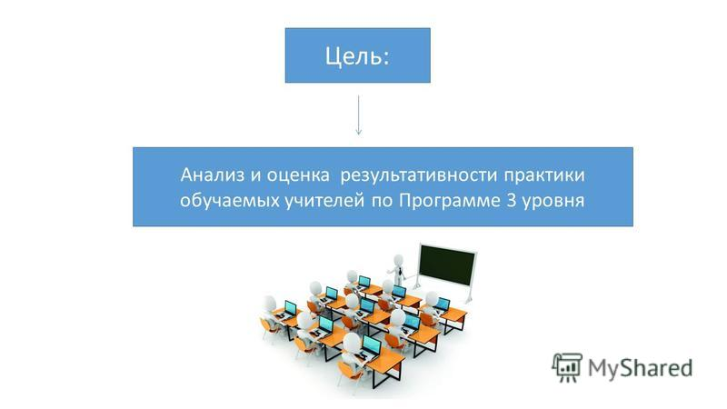 Цель: Анализ и оценка результативности практики обучаемых учителей по Программе 3 уровня