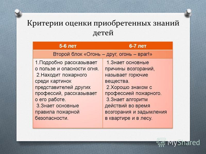 Критерии оценки приобретенных знаний детей