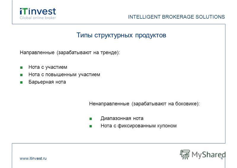 Типы структурных продуктов www.itinvest.ru 4 INTELLIGENT BROKERAGE SOLUTIONS Направленные (зарабатывают на тренде): Нота с участием Нота с повышенным участием Барьерная нота Ненаправленные (зарабатывают на боковике): Диапазонная нота Нота с фиксирова