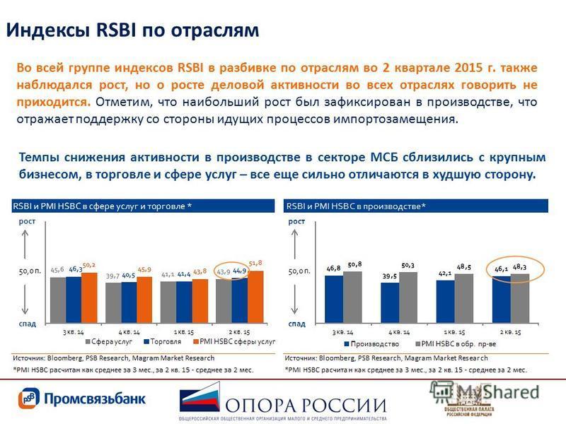 Индексы RSBI по отраслям Во всей группе индексов RSBI в разбивке по отраслям во 2 квартале 2015 г. также наблюдался рост, но о росте деловой активности во всех отраслях говорить не приходится. Отметим, что наибольший рост был зафиксирован в производс