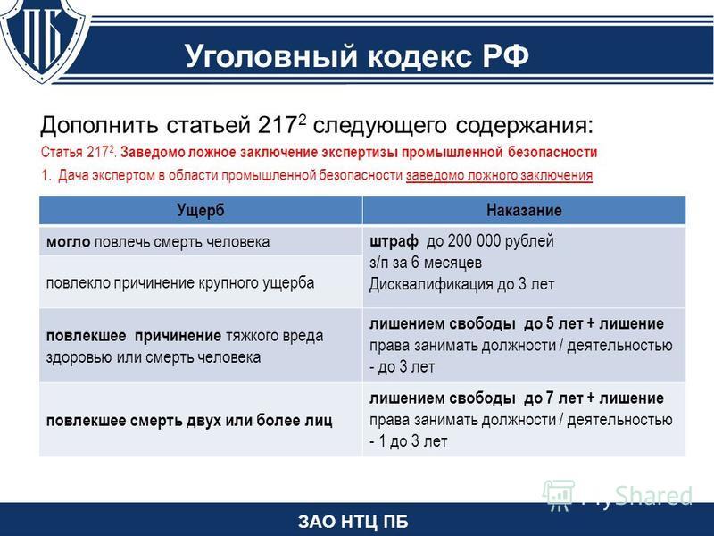 Уголовный кодекс РФ Дополнить статьей 217 2 следующего содержания: Статья 217 2. Заведомо ложное заключение экспертизы промышленной безопасности 1. Дача экспертом в области промышленной безопасности заведомо ложного заключения Ущерб Наказание могло п