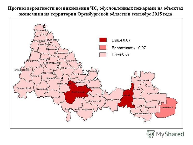 Прогноз вероятности возникновения ЧС, обусловленных пожарами на объектах экономики на территории Оренбургской области в сентябре 2015 года Вероятность - 0,07 Выше 0,07 Ниже 0,07