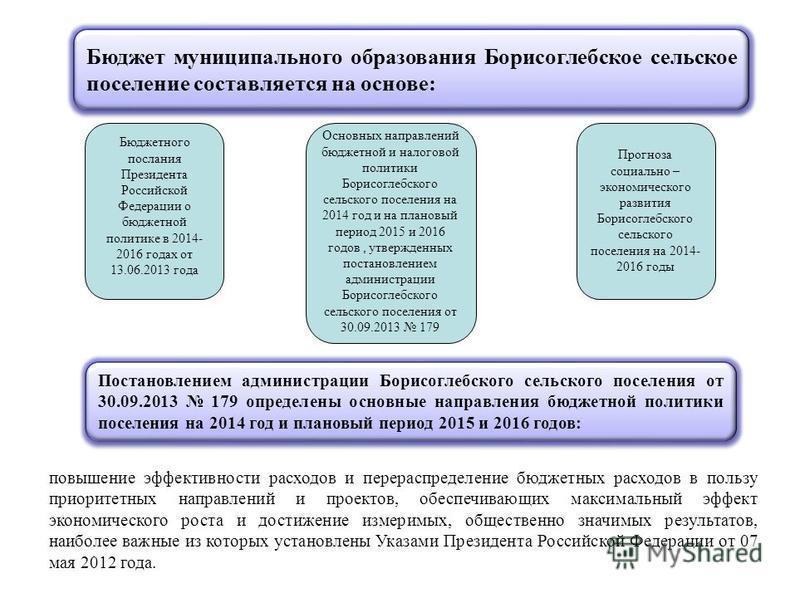 Бюджет муниципального образования Борисоглебское сельское поселение составляется на основе: Бюджетного послания Президента Российской Федерации о бюджетной политике в 2014- 2016 годах от 13.06.2013 года Основных направлений бюджетной и налоговой поли