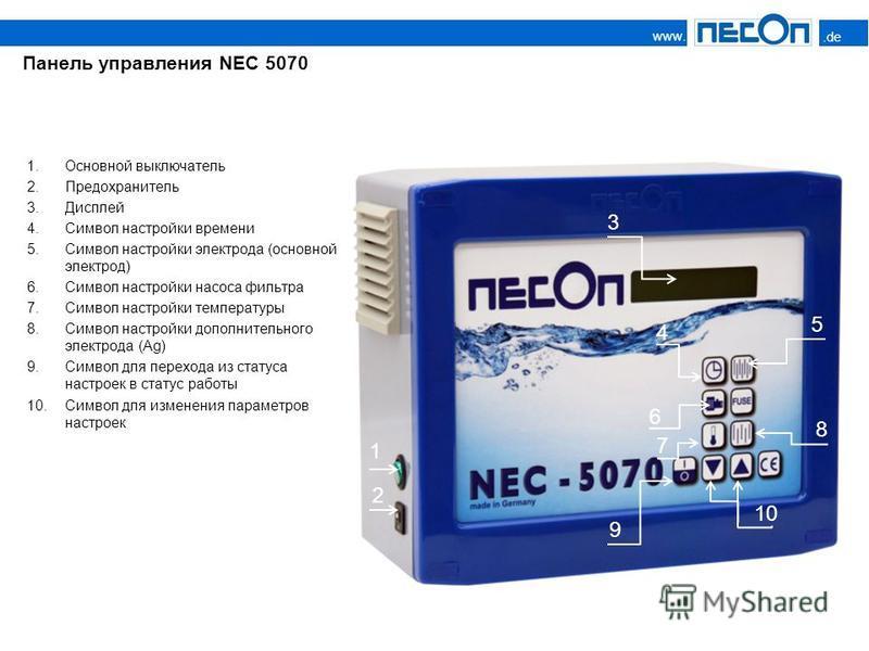 www..de www..de Панель управления NEC 5070 1. Основной выключатель 2. Предохранитель 3. Дисплей 4. Символ настройки времени 5. Символ настройки электрода (основной электрод) 6. Символ настройки насоса фильтра 7. Символ настройки температуры 8. Символ
