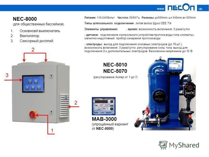 www..de www..de NEC-8000 ( для общественных бассейнов ) 1. Основновй выключатель 2. Вентилятор 3. Сенсорный дисплей 1 2 2 3 Питание: 110-240 Вольт Частота: 50/60 Гц Размеры: д=550mm; ш= 340mm; в= 530mm Типы штепсельного подключения: литая вилка Щуко