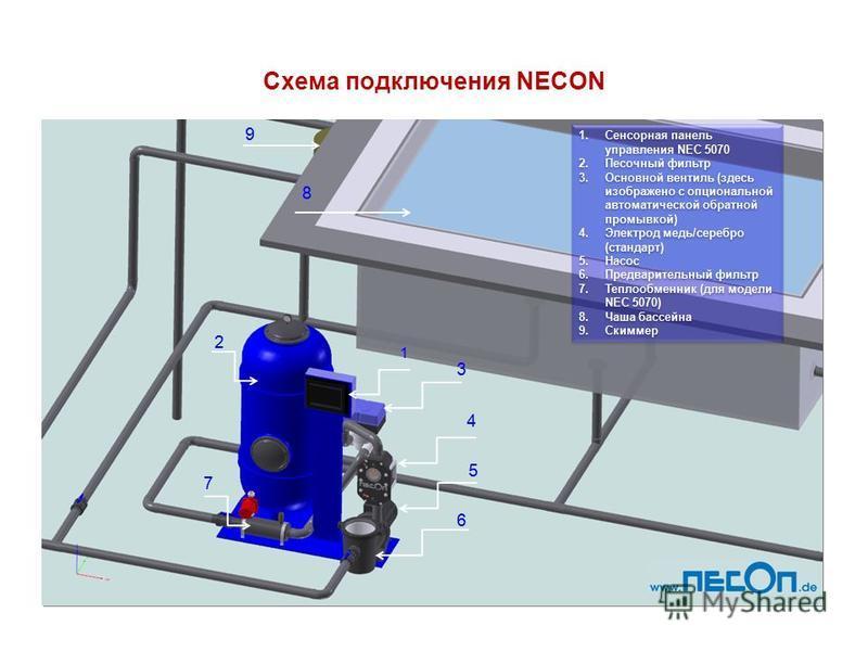 Схема подключения NECON