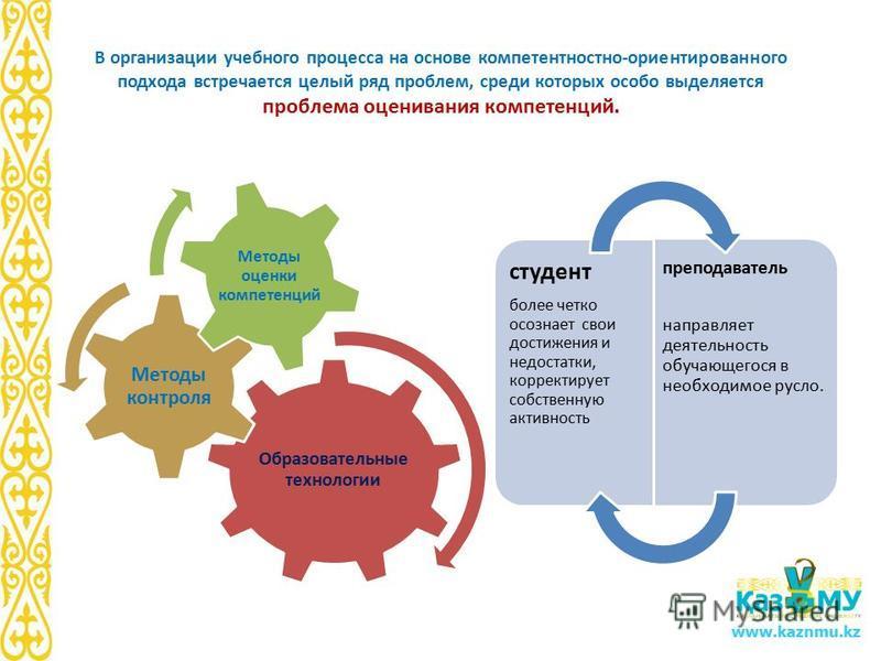 В организации учебного процесса на основе компетентностно-ориентированного подхода встречается целый ряд проблем, среди которых особо выделяется проблема оценивания компетенций. Образовательные технологии Методы контроля Методы оценки компетенций сту
