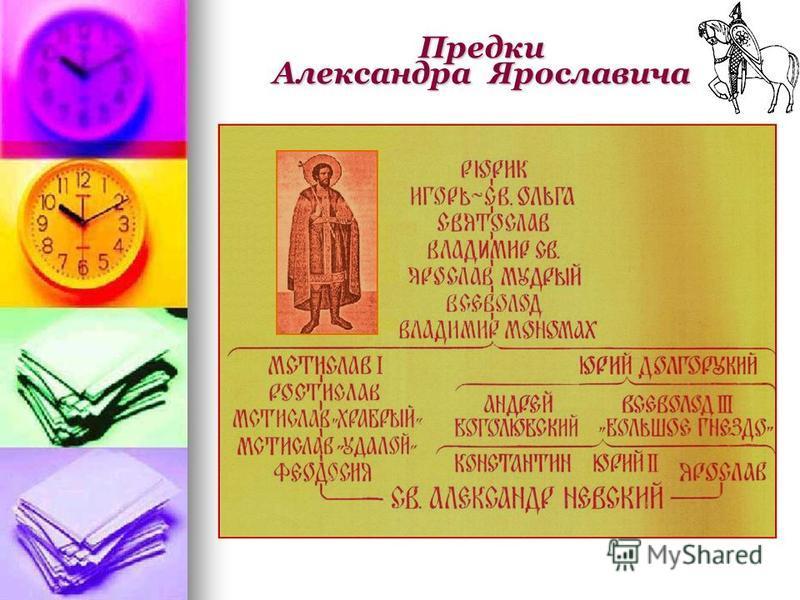 Предки Александра Ярославича