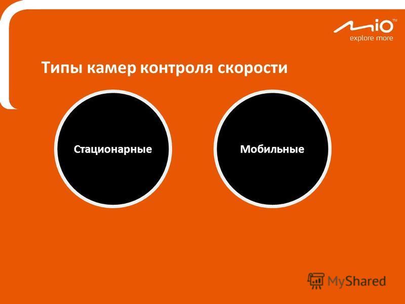 Типы камер контроля скорости Стационарные Мобильные