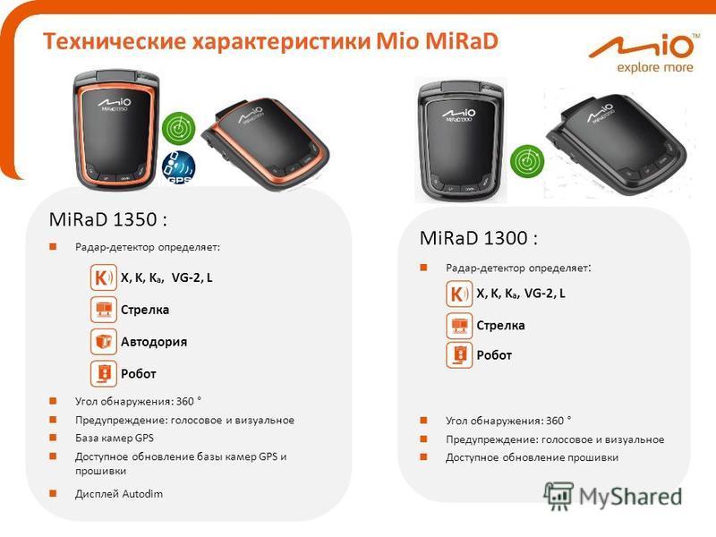 MiRaD 1350 : Радар-детектор определяет: Угол обнаружения: 360 ° Предупреждение: голосовое и визуальное База камер GPS Доступное обновление базы камер GPS и прошивки Дисплей Autodim MiRaD 1300 : Радар-детектор определяет : Угол обнаружения: 360 ° Пред
