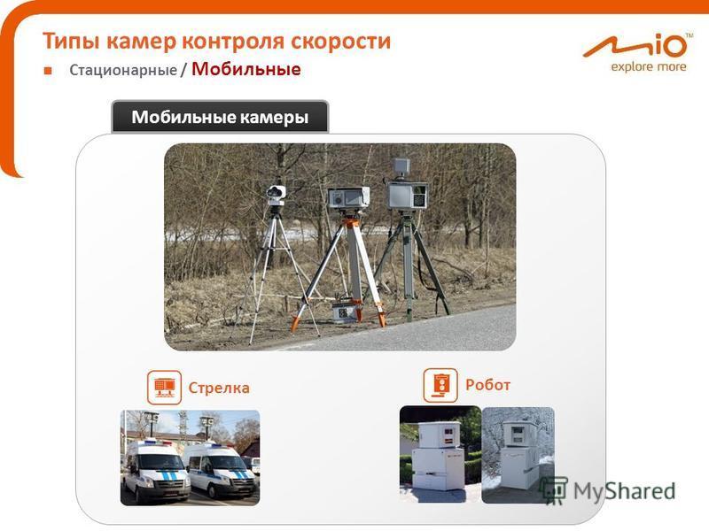 Стрелка Робот Мобильные камеры Типы камер контроля скорости Стационарные / Мобильные