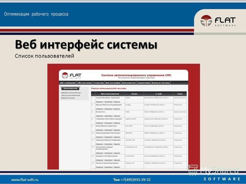 Веб интерфейс системы Список пользователей www.flat-soft.ru Тел: +7(495)933-39-32
