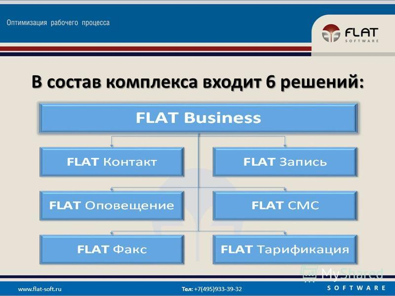 В состав комплекса входит 6 решений: www.flat-soft.ru Тел: +7(495)933-39-32