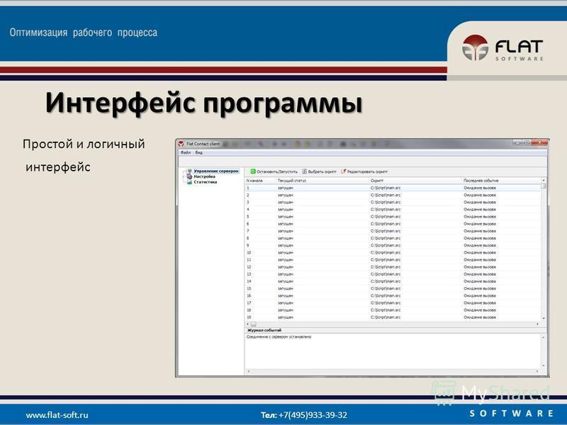 Интерфейс программы Простой и логичный интерфейс www.flat-soft.ru Тел: +7(495)933-39-32