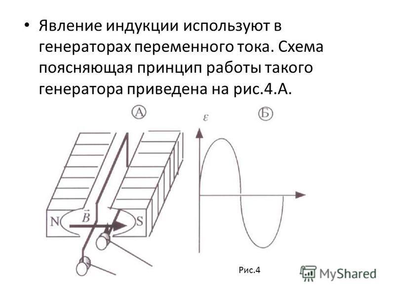 Явление индукции используют в генераторах переменного тока. Схема поясняющая принцип работы такого генератора приведена на рис.4.А. Рис.4